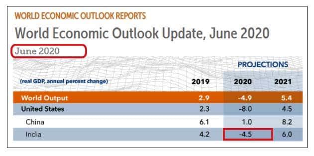 GDP estimate June 2020 report checkpost marathi