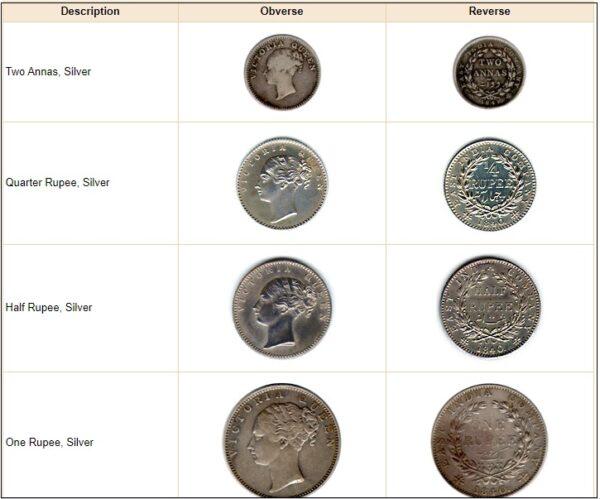 RBI website coin info