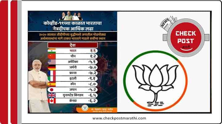gdp growth false report by bjp chandrakant patil