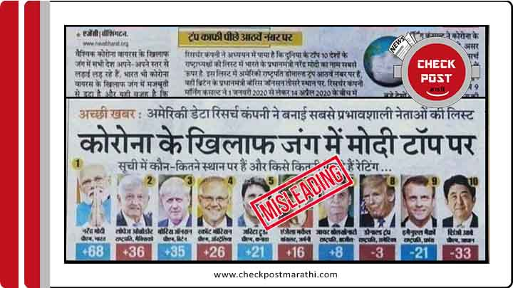 Modi on top in the battle against corona is old news checkpost marathi fact