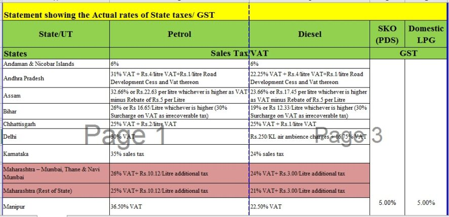 PPAC State tax chart